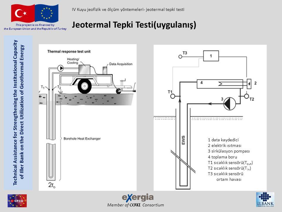 Jeotermal Tepki Testi(uygulanış)