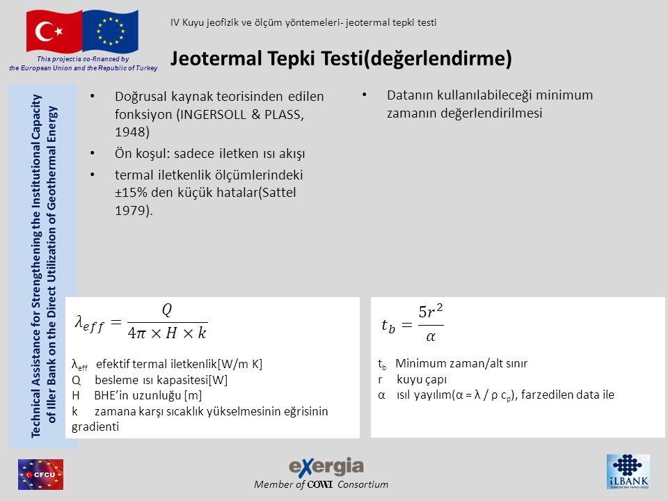 Jeotermal Tepki Testi(değerlendirme)