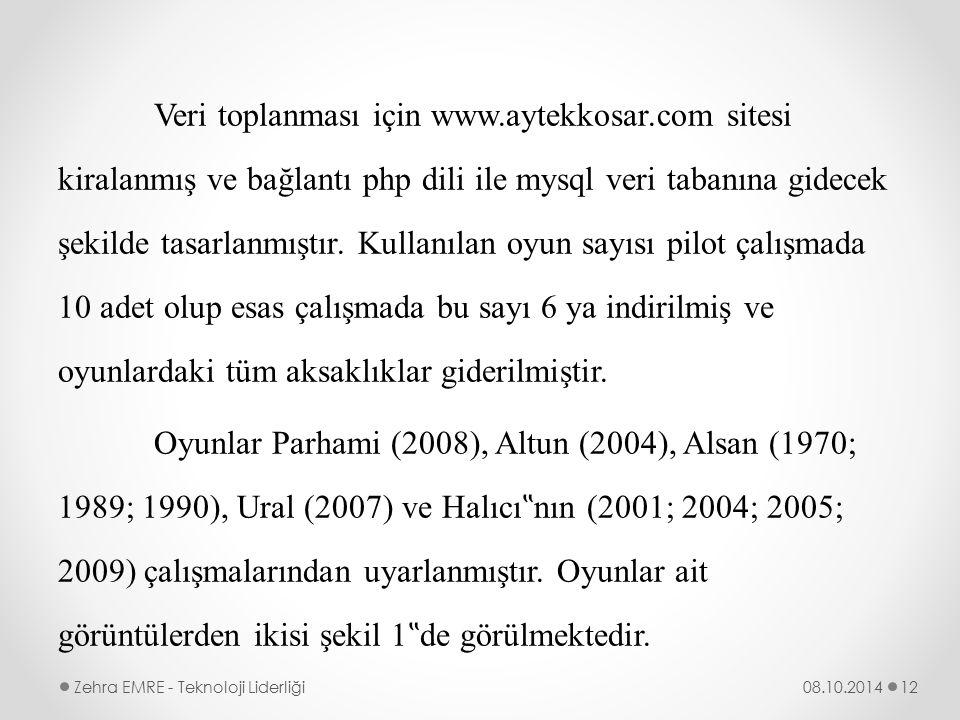 Veri toplanması için www. aytekkosar
