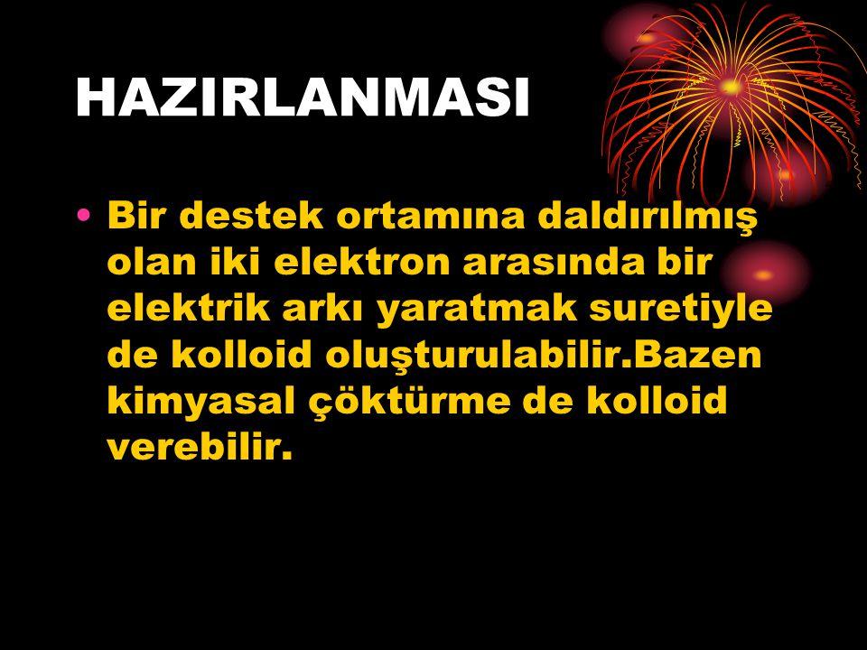 HAZIRLANMASI
