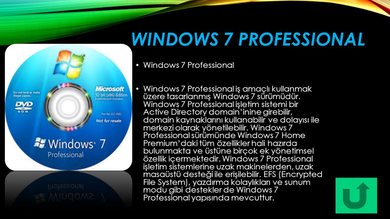 Windows 7 professional Windows 7 Professional