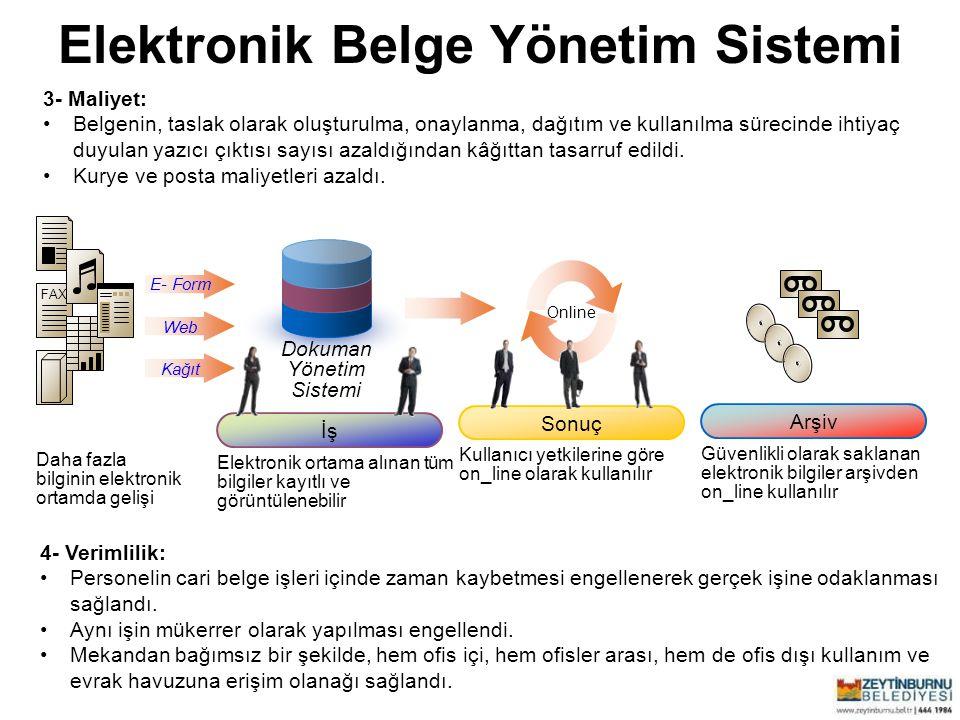 Elektronik Belge Yönetim Sistemi