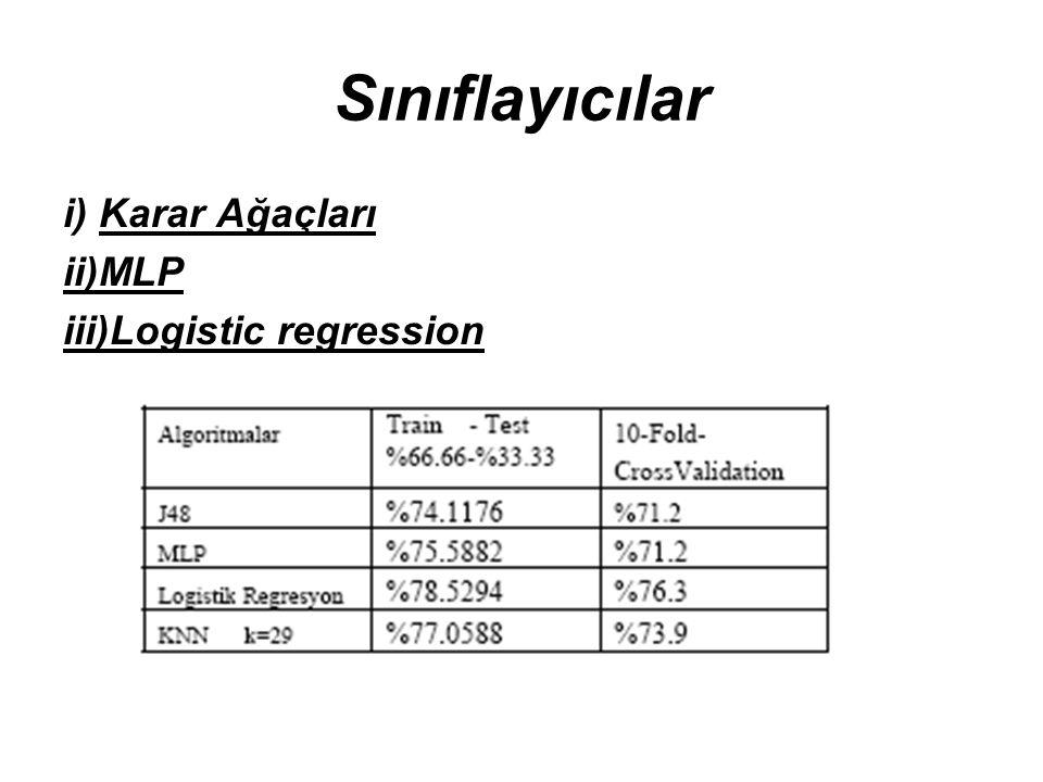 Sınıflayıcılar i) Karar Ağaçları ii)MLP iii)Logistic regression