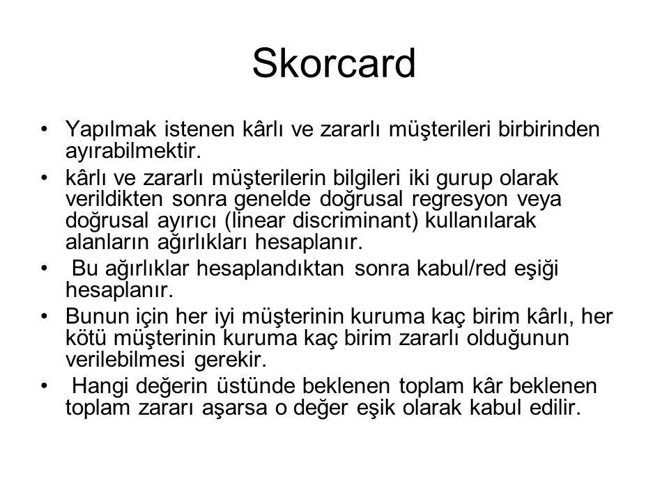 Skorcard Yapılmak istenen kârlı ve zararlı müşterileri birbirinden ayırabilmektir.