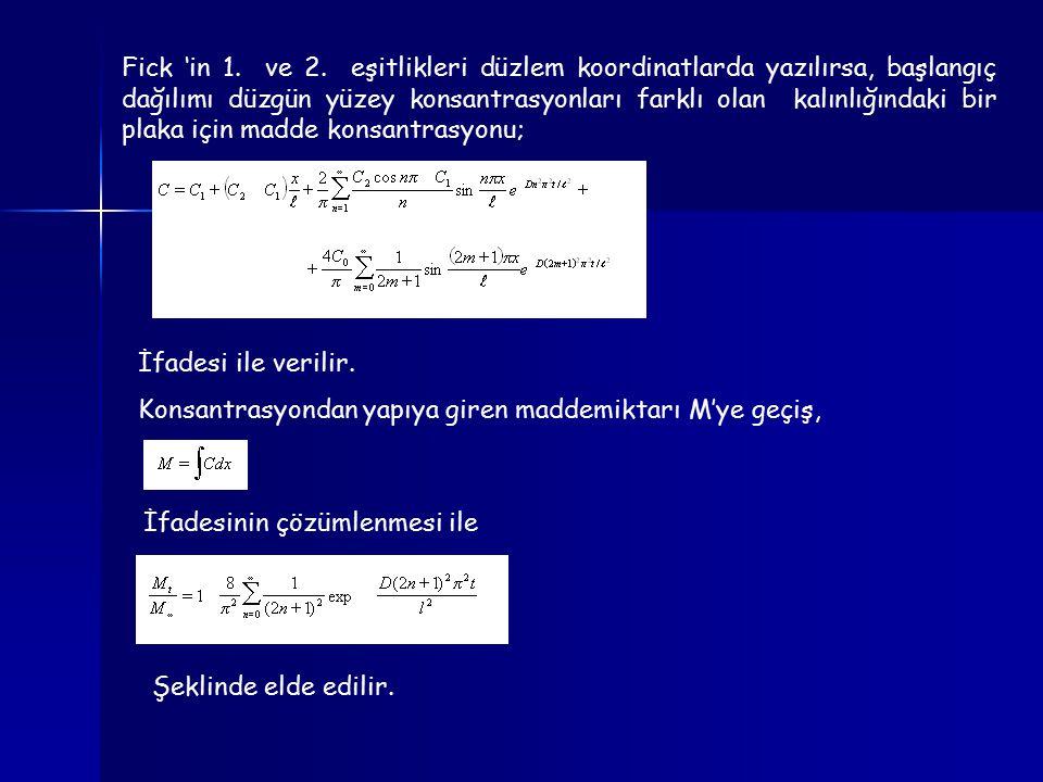 Fick 'in 1. ve 2. eşitlikleri düzlem koordinatlarda yazılırsa, başlangıç dağılımı düzgün yüzey konsantrasyonları farklı olan kalınlığındaki bir plaka için madde konsantrasyonu;