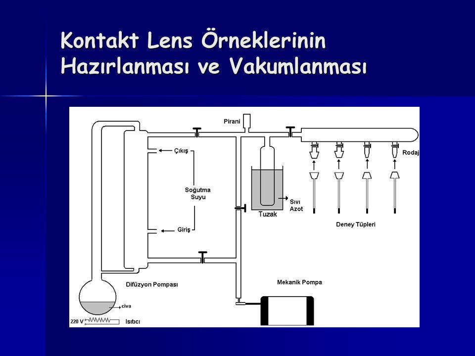 Kontakt Lens Örneklerinin Hazırlanması ve Vakumlanması