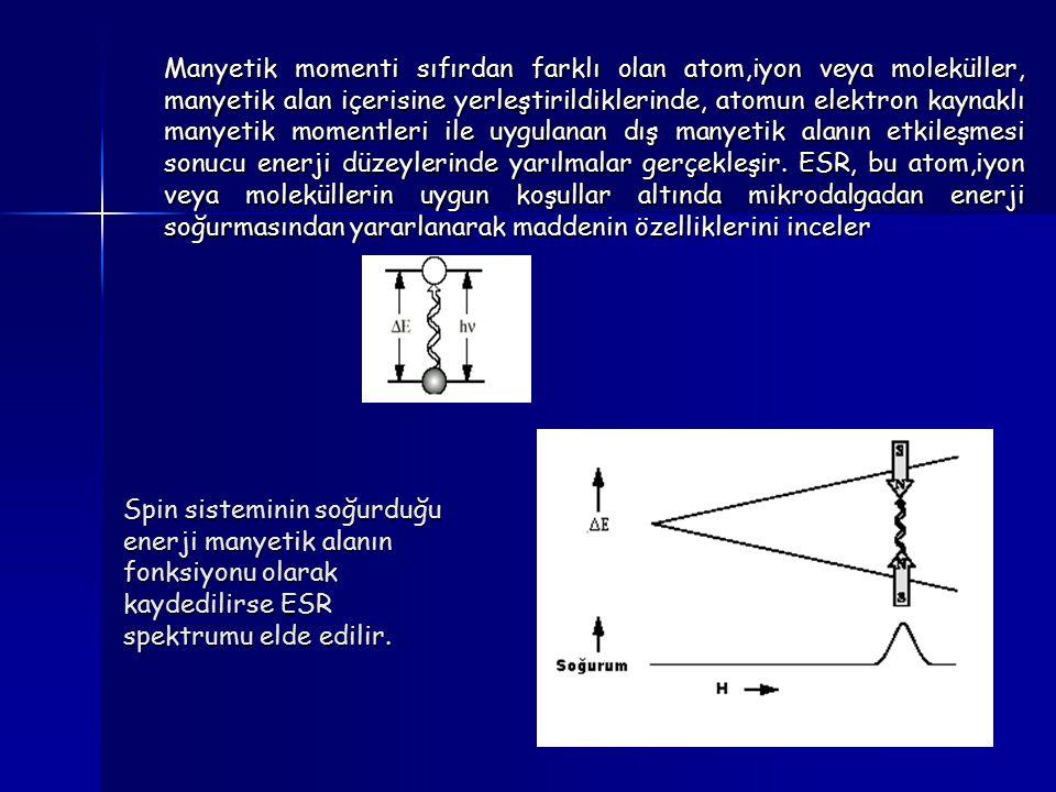 Manyetik momenti sıfırdan farklı olan atom,iyon veya moleküller, manyetik alan içerisine yerleştirildiklerinde, atomun elektron kaynaklı manyetik momentleri ile uygulanan dış manyetik alanın etkileşmesi sonucu enerji düzeylerinde yarılmalar gerçekleşir. ESR, bu atom,iyon veya moleküllerin uygun koşullar altında mikrodalgadan enerji soğurmasından yararlanarak maddenin özelliklerini inceler