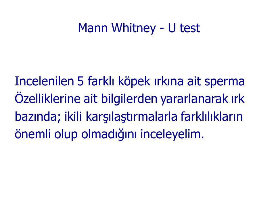 Mann Whitney - U test Incelenilen 5 farklı köpek ırkına ait sperma. Özelliklerine ait bilgilerden yararlanarak ırk.