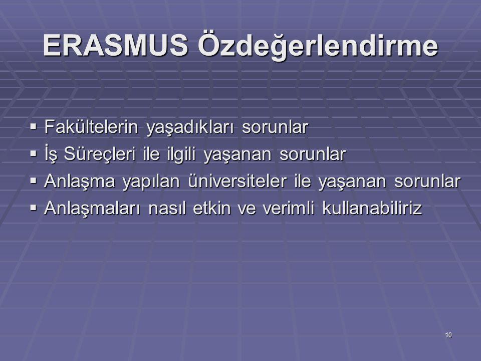 ERASMUS Özdeğerlendirme