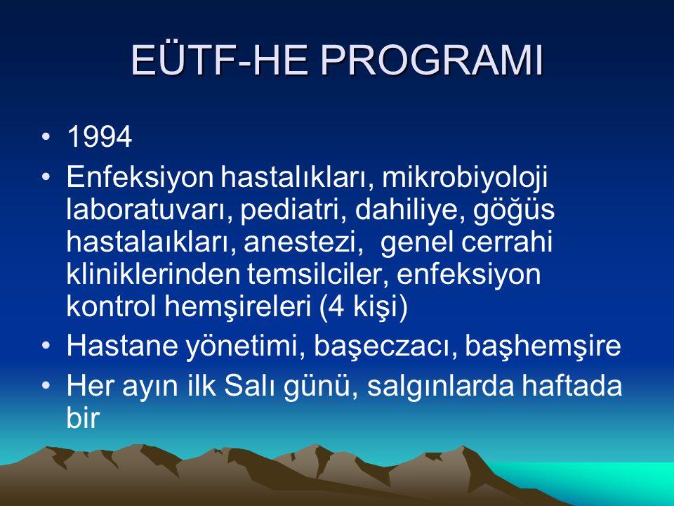 EÜTF-HE PROGRAMI 1994.