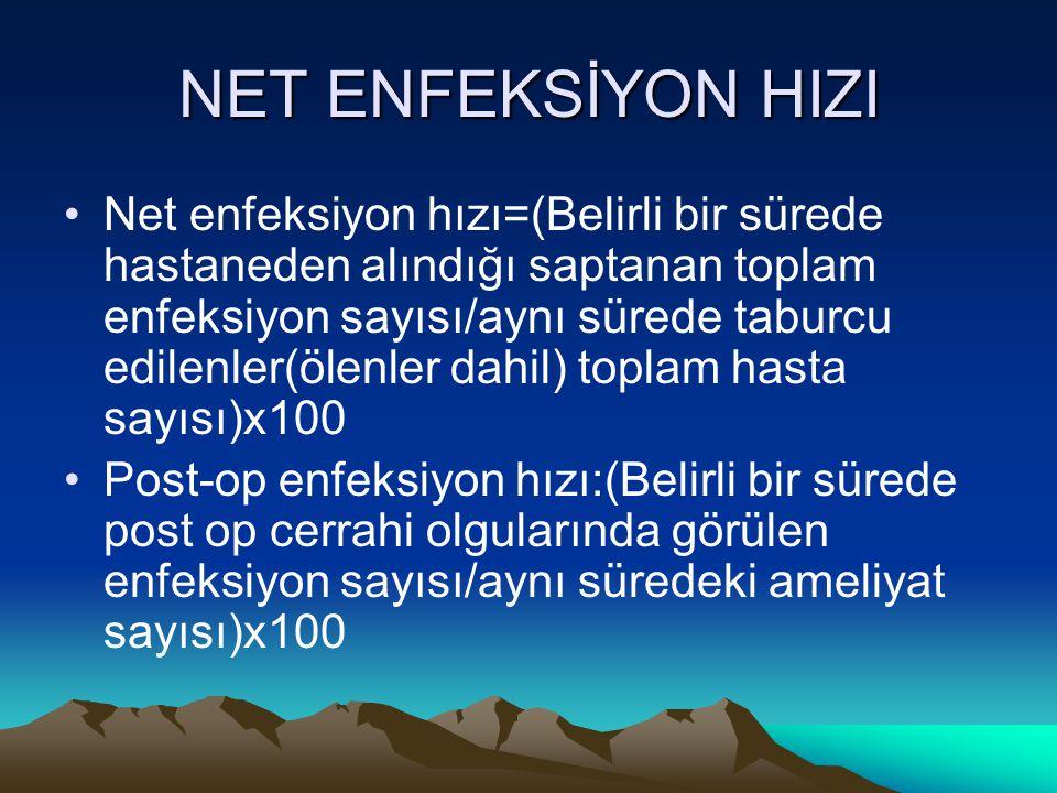 NET ENFEKSİYON HIZI