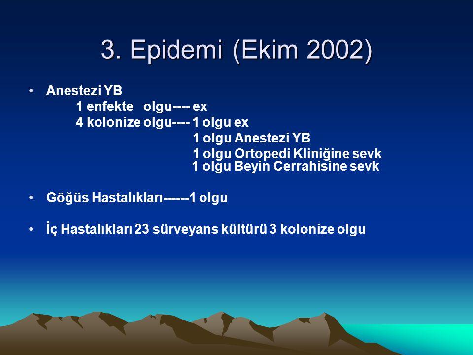 3. Epidemi (Ekim 2002) Anestezi YB 1 enfekte olgu---- ex