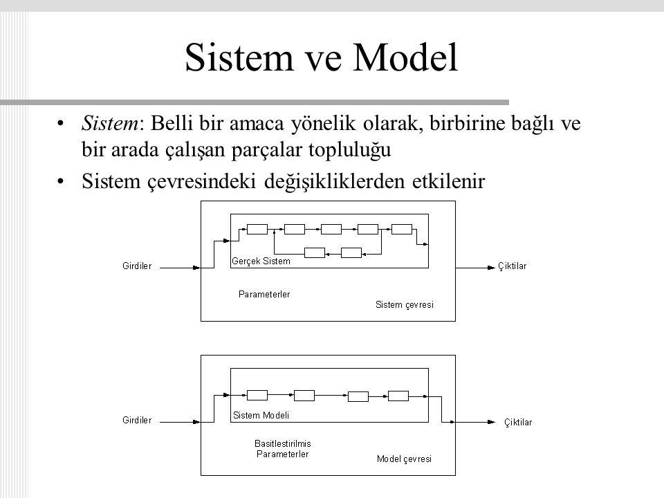 Sistem ve Model Sistem: Belli bir amaca yönelik olarak, birbirine bağlı ve bir arada çalışan parçalar topluluğu.