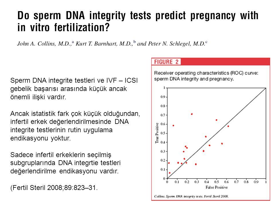 Sperm DNA integrite testleri ve IVF – ICSI gebelik başarısı arasında küçük ancak önemli ilişki vardır.