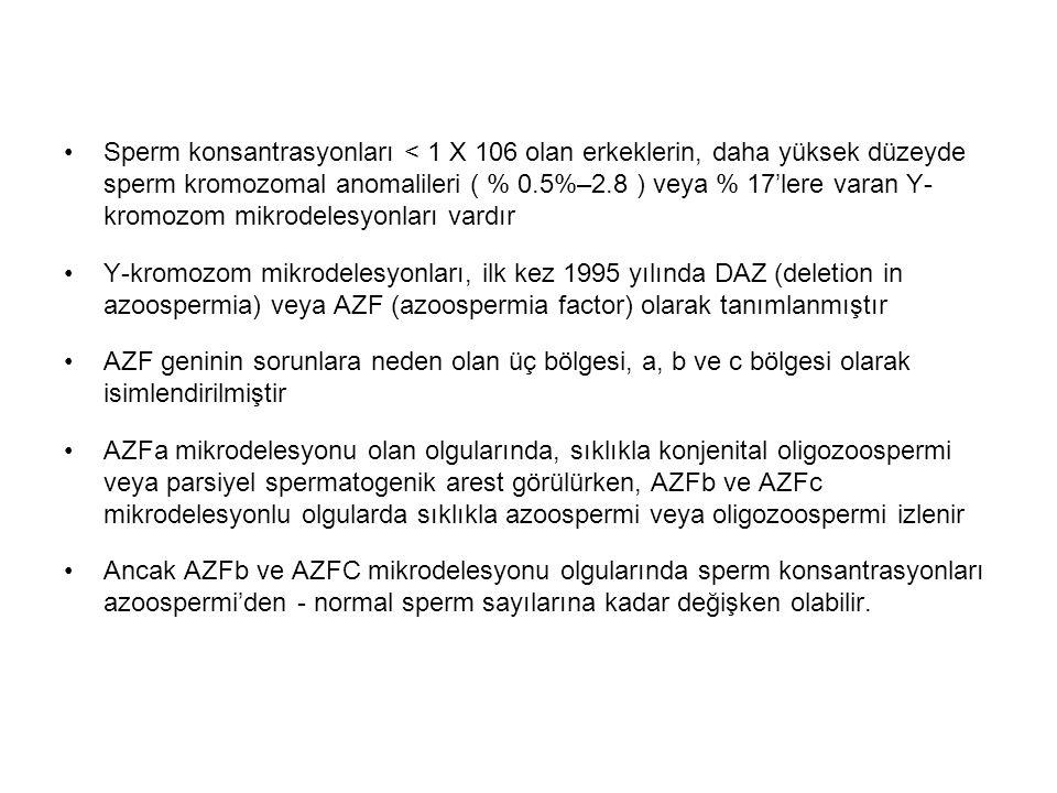Sperm konsantrasyonları < 1 X 106 olan erkeklerin, daha yüksek düzeyde sperm kromozomal anomalileri ( % 0.5%–2.8 ) veya % 17'lere varan Y- kromozom mikrodelesyonları vardır