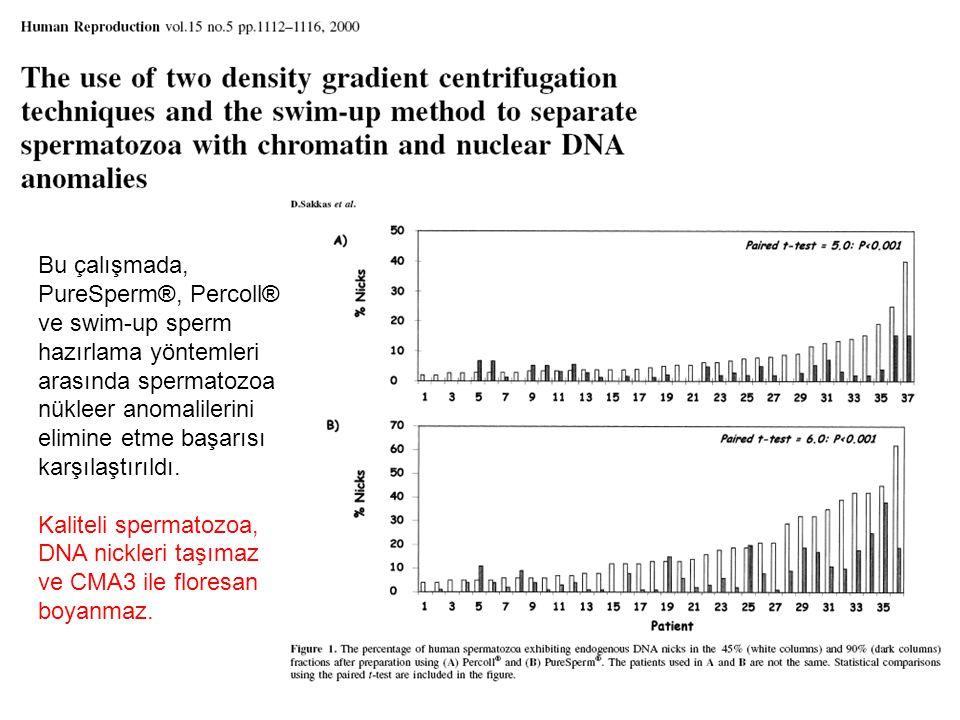 Bu çalışmada, PureSperm®, Percoll® ve swim-up sperm hazırlama yöntemleri arasında spermatozoa nükleer anomalilerini elimine etme başarısı karşılaştırıldı.