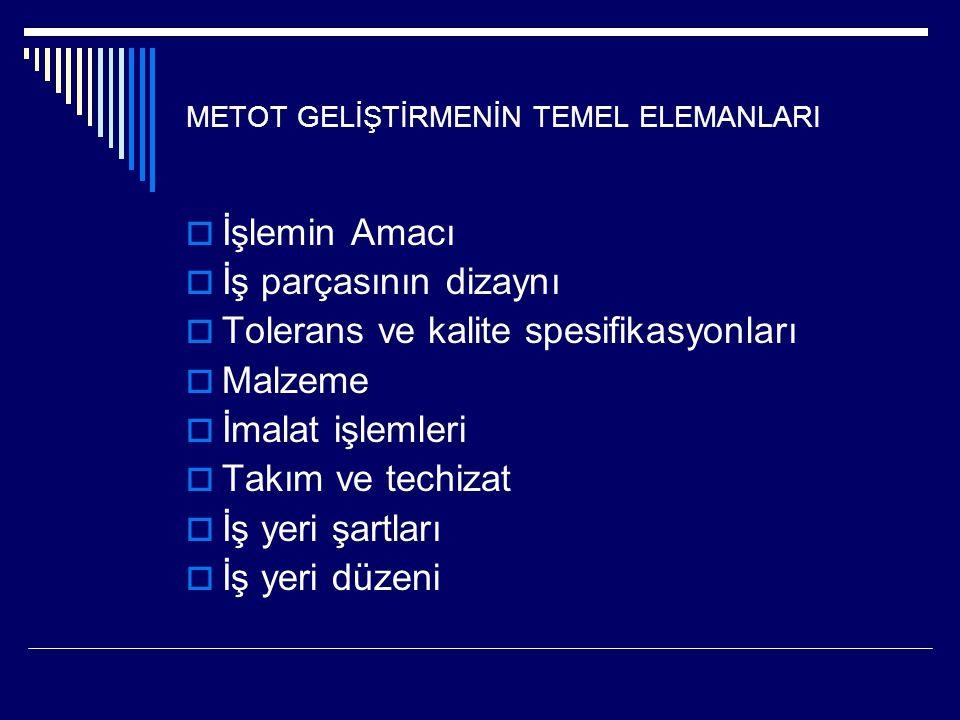 METOT GELİŞTİRMENİN TEMEL ELEMANLARI