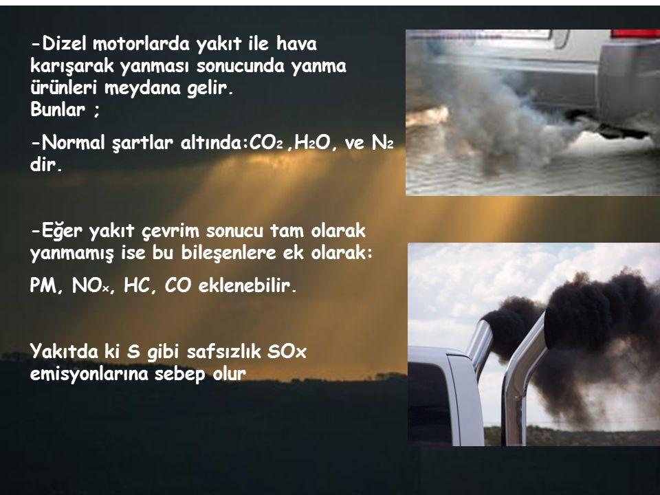 -Dizel motorlarda yakıt ile hava karışarak yanması sonucunda yanma ürünleri meydana gelir. Bunlar ;