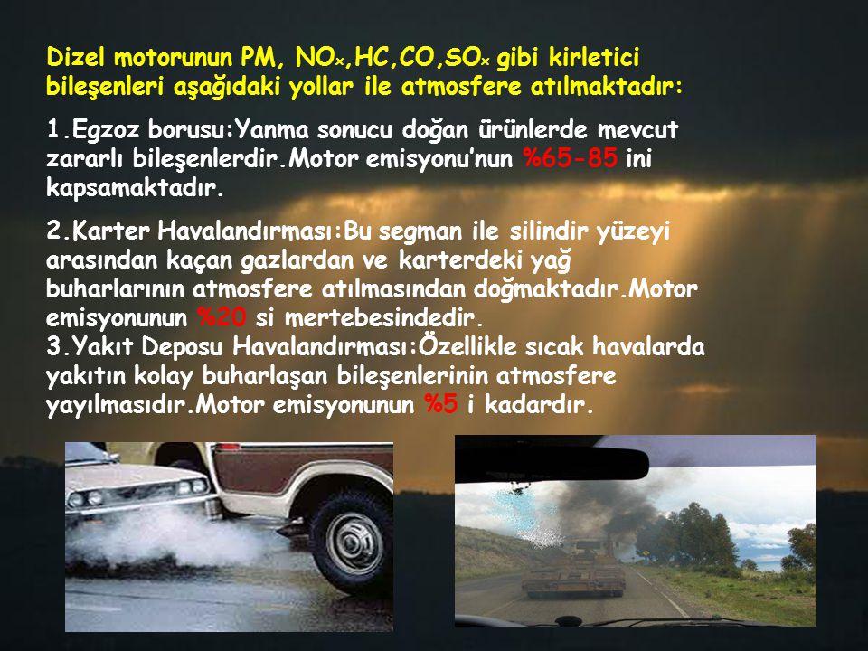 Dizel motorunun PM, NOx,HC,CO,SOx gibi kirletici bileşenleri aşağıdaki yollar ile atmosfere atılmaktadır: