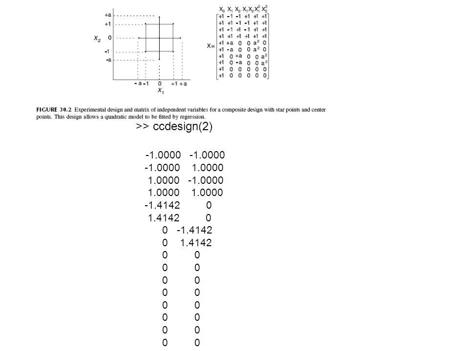 >> ccdesign(2) -1.0000 -1.0000 -1.0000 1.0000 1.0000 -1.0000