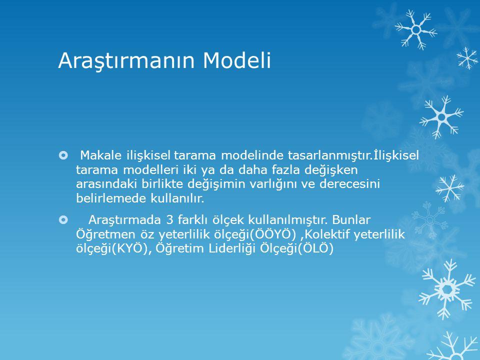 Araştırmanın Modeli