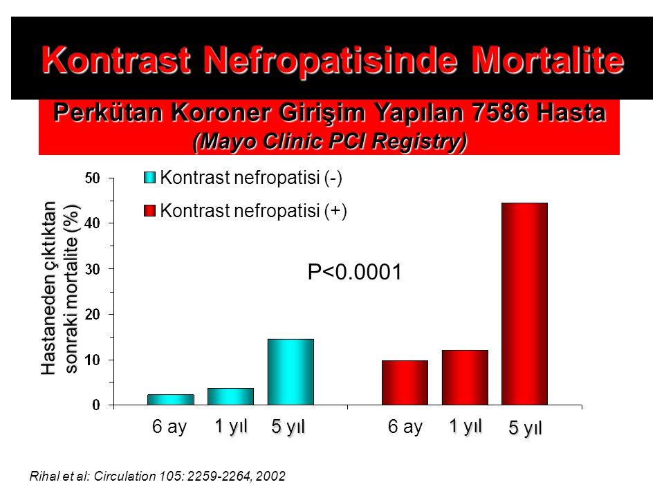 Kontrast Nefropatisinde Mortalite