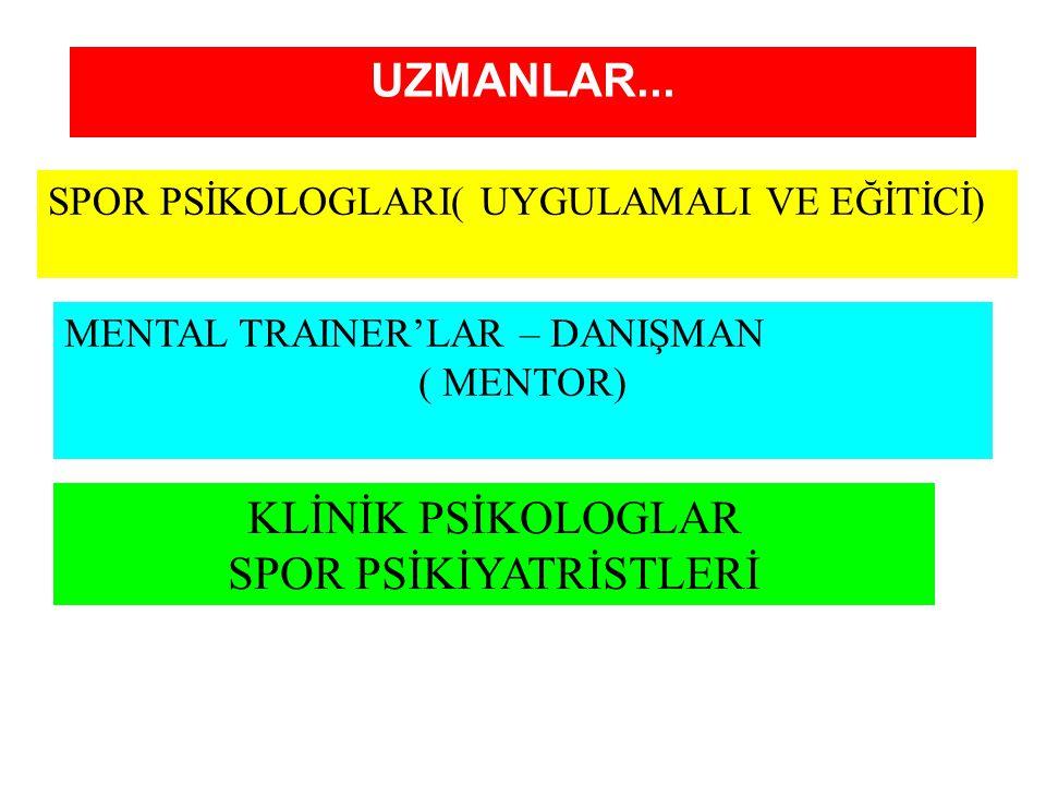 SPOR PSİKİYATRİSTLERİ