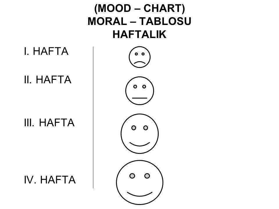 (MOOD – CHART) MORAL – TABLOSU HAFTALIK