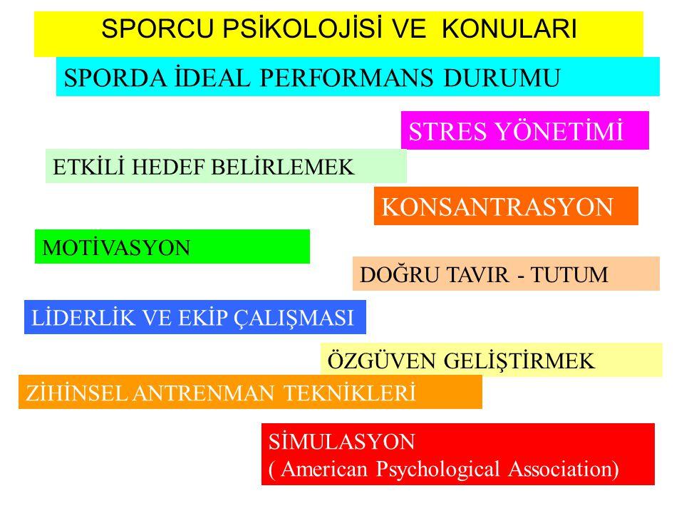 SPORCU PSİKOLOJİSİ VE KONULARI