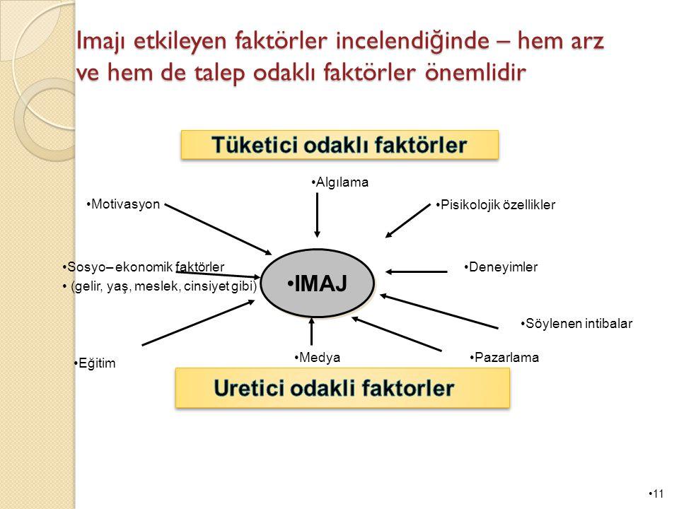 Tüketici odaklı faktörler Uretici odakli faktorler