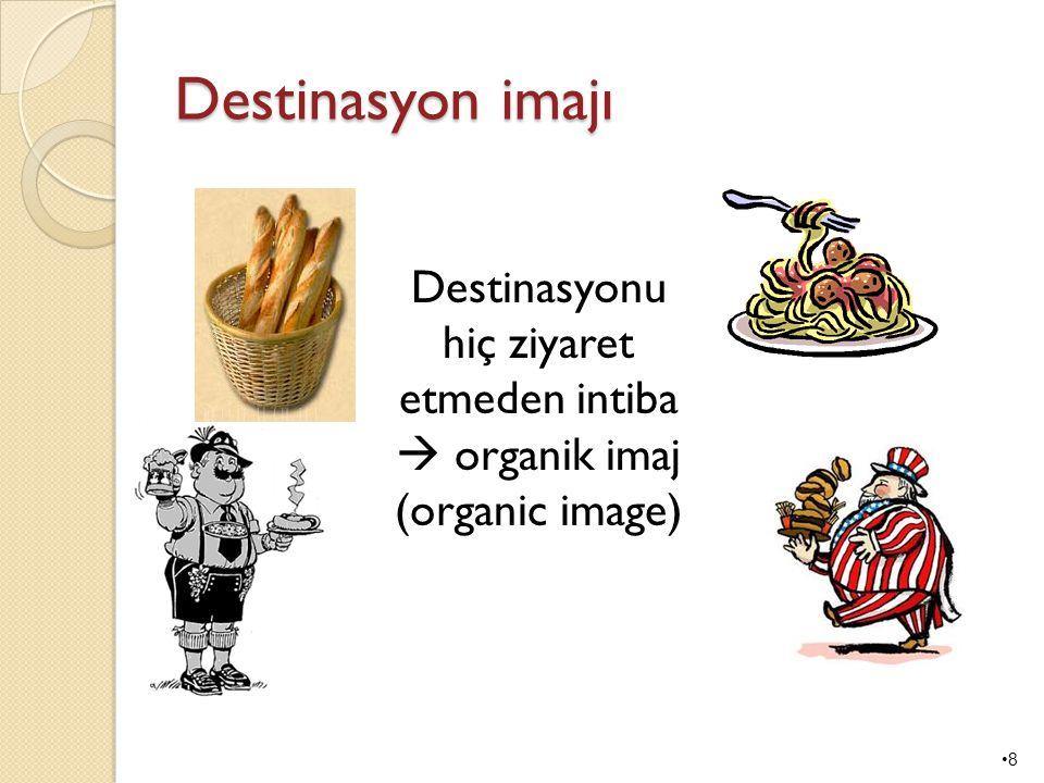Destinasyonu hiç ziyaret etmeden intiba  organik imaj (organic image)