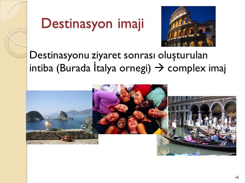 Destinasyon imaji Destinasyonu ziyaret sonrası oluşturulan intiba (Burada İtalya ornegi)  complex imaj.