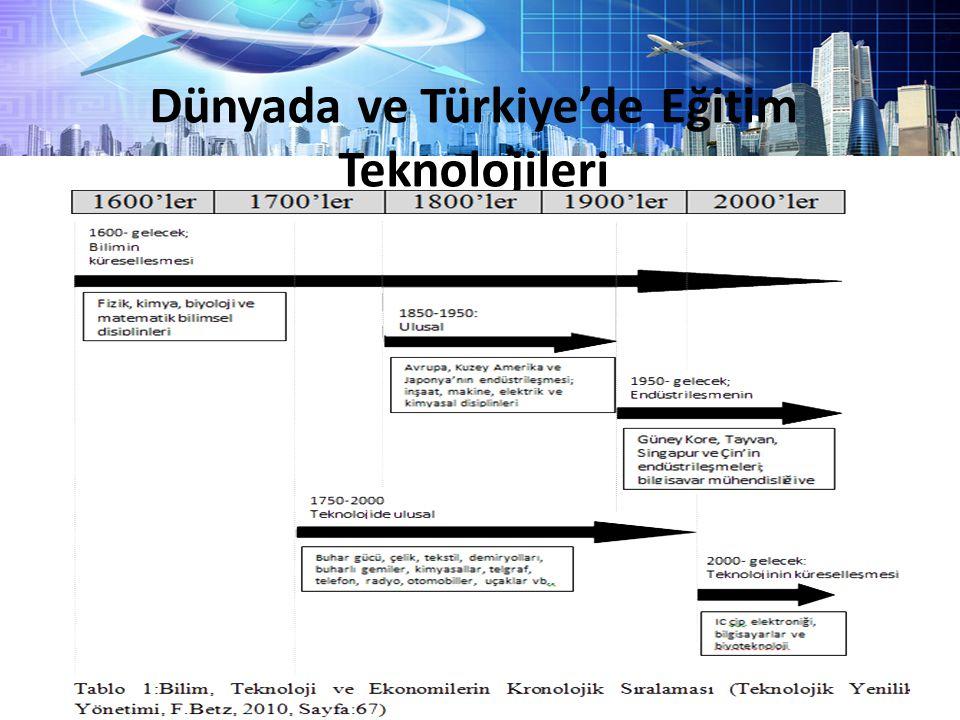 Dünyada ve Türkiye'de Eğitim Teknolojileri