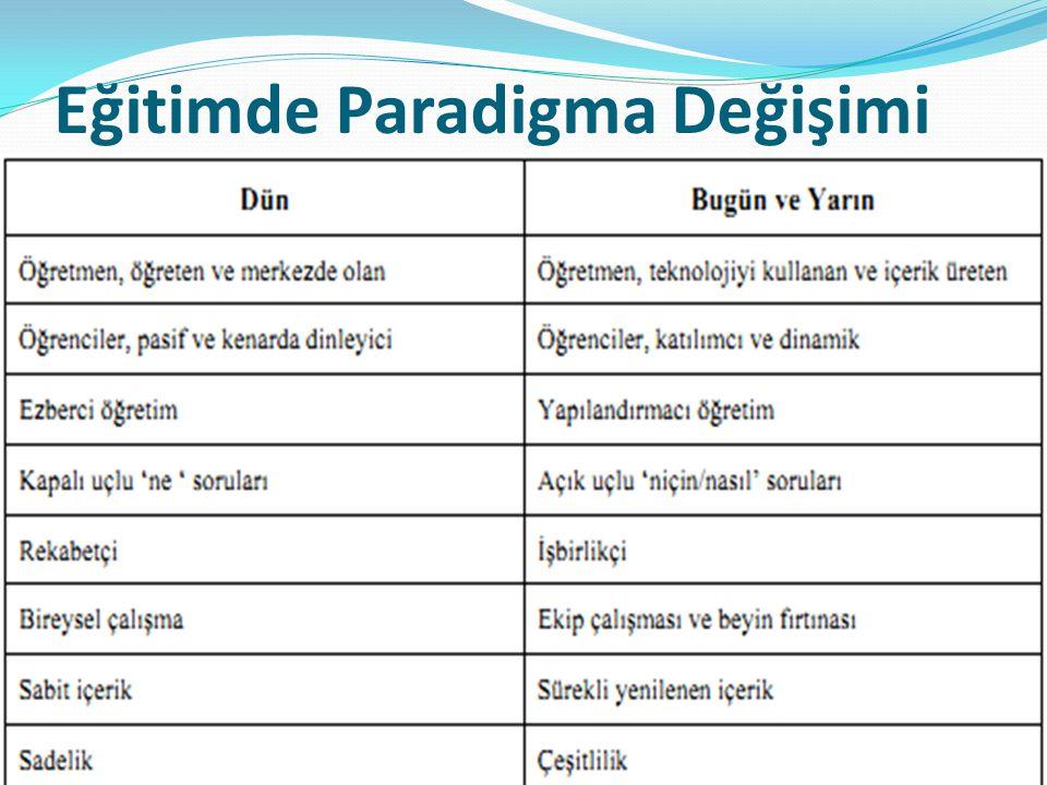 Eğitimde Paradigma Değişimi