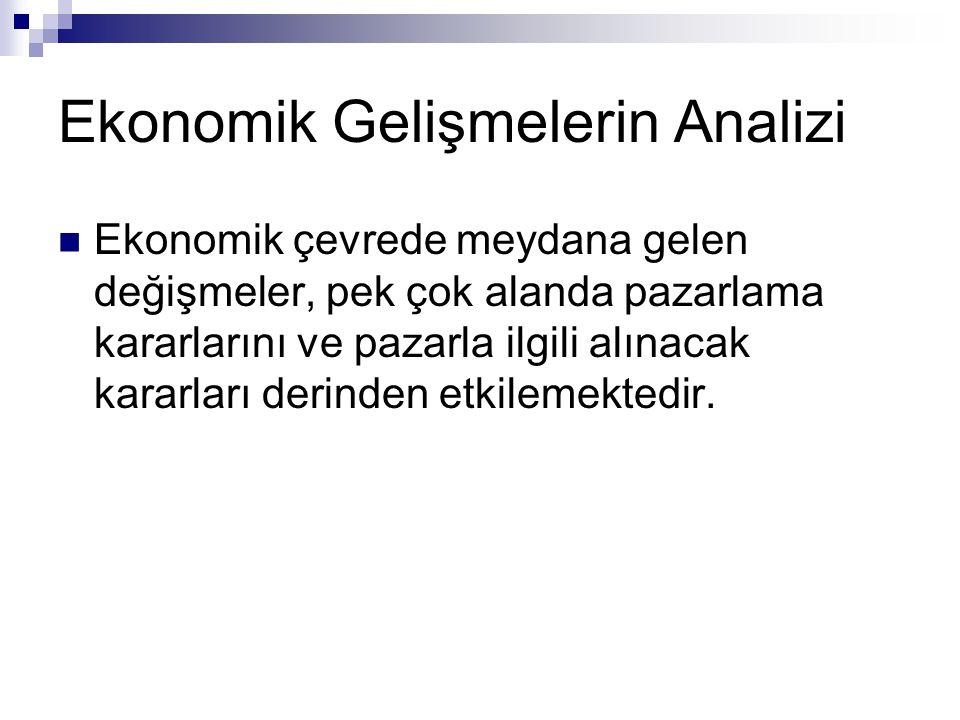 Ekonomik Gelişmelerin Analizi