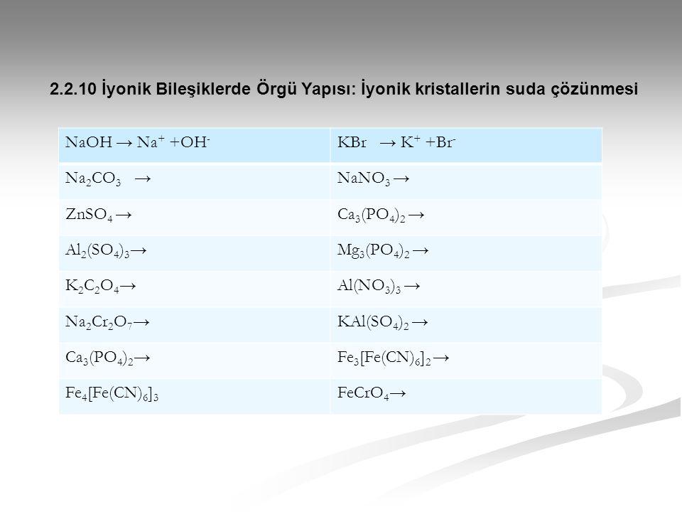 2.2.10 İyonik Bileşiklerde Örgü Yapısı: İyonik kristallerin suda çözünmesi