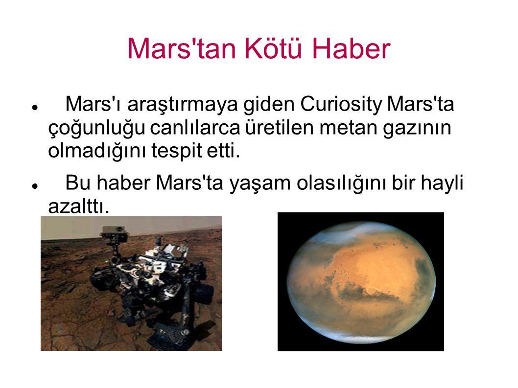Mars tan Kötü Haber Mars ı araştırmaya giden Curiosity Mars ta çoğunluğu canlılarca üretilen metan gazının olmadığını tespit etti.