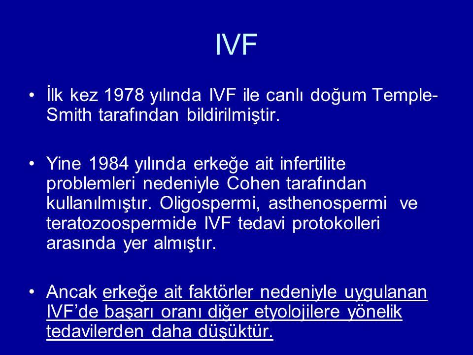 IVF İlk kez 1978 yılında IVF ile canlı doğum Temple-Smith tarafından bildirilmiştir.