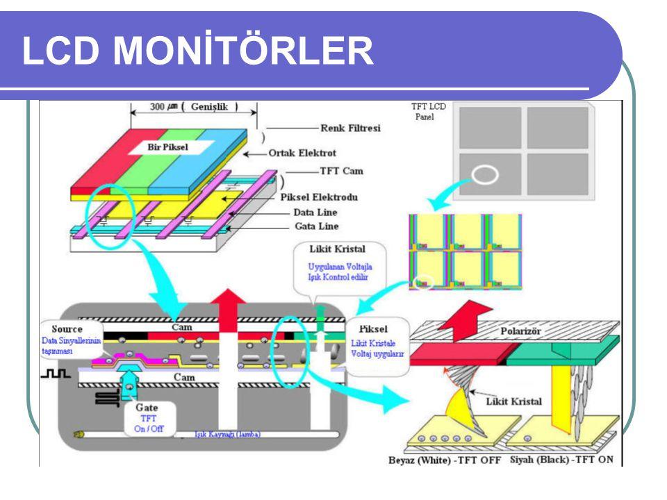 LCD MONİTÖRLER