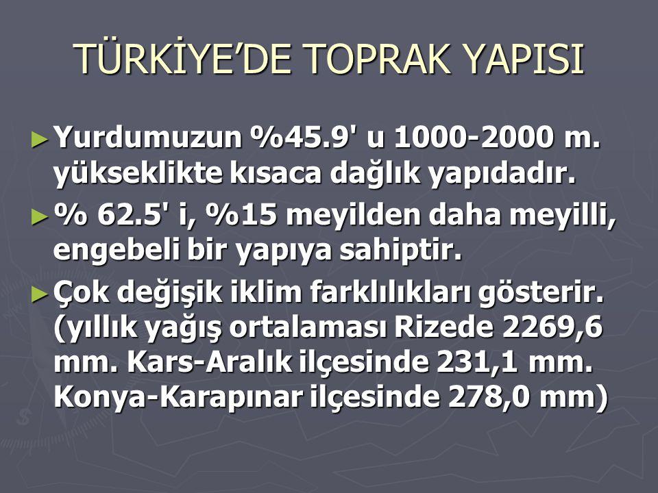 TÜRKİYE'DE TOPRAK YAPISI