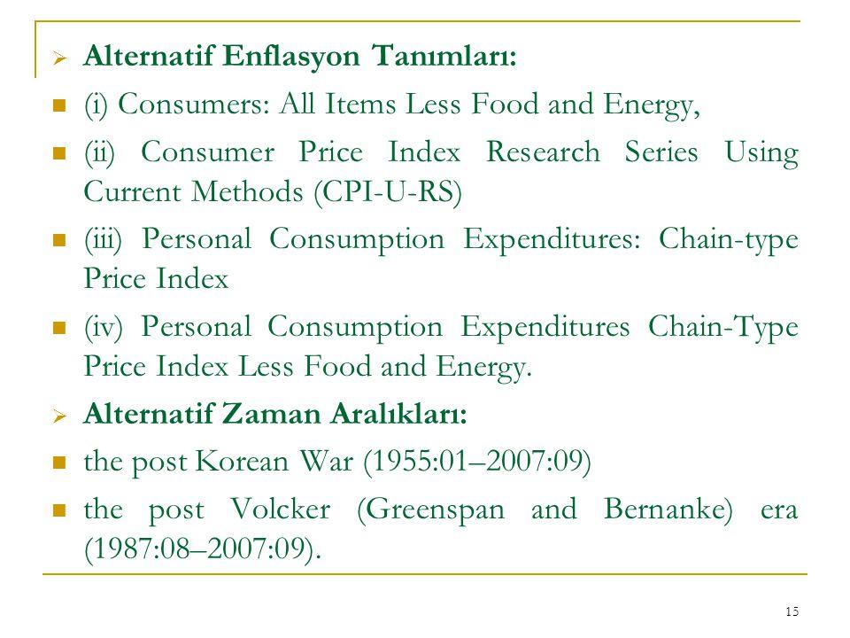 Alternatif Enflasyon Tanımları: