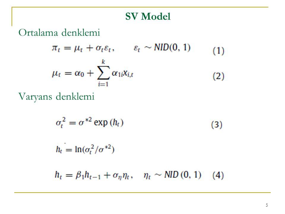 SV Model Ortalama denklemi Varyans denklemi