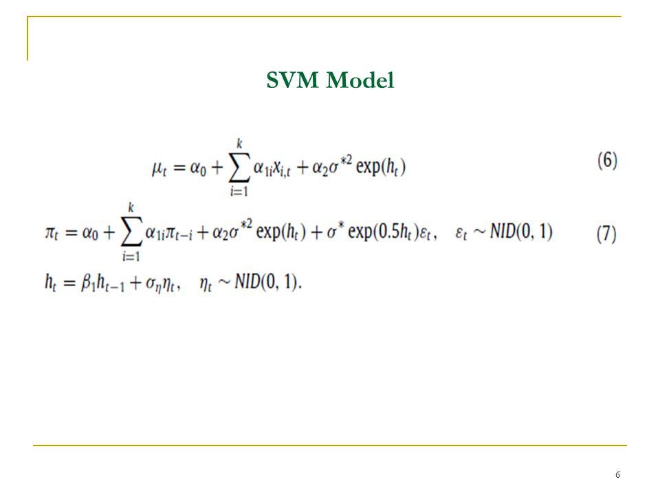 SVM Model