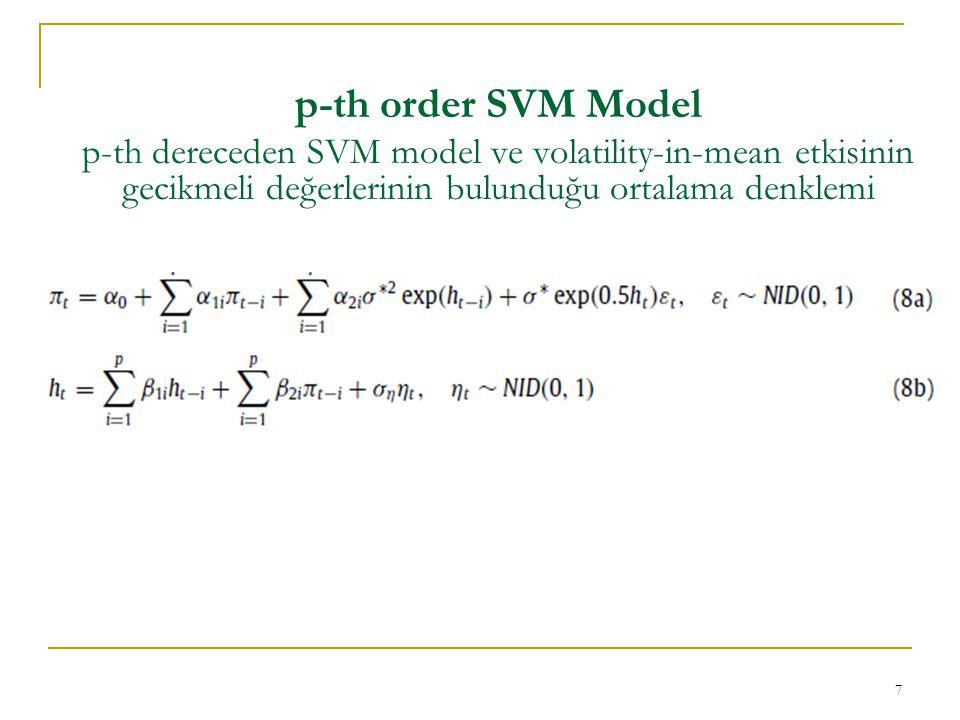 p-th order SVM Model p-th dereceden SVM model ve volatility-in-mean etkisinin gecikmeli değerlerinin bulunduğu ortalama denklemi.