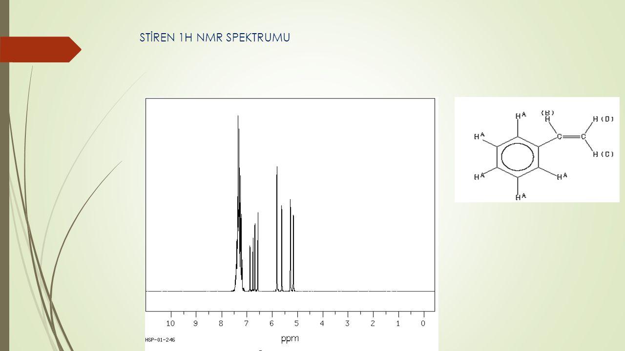 STİREN 1H NMR SPEKTRUMU