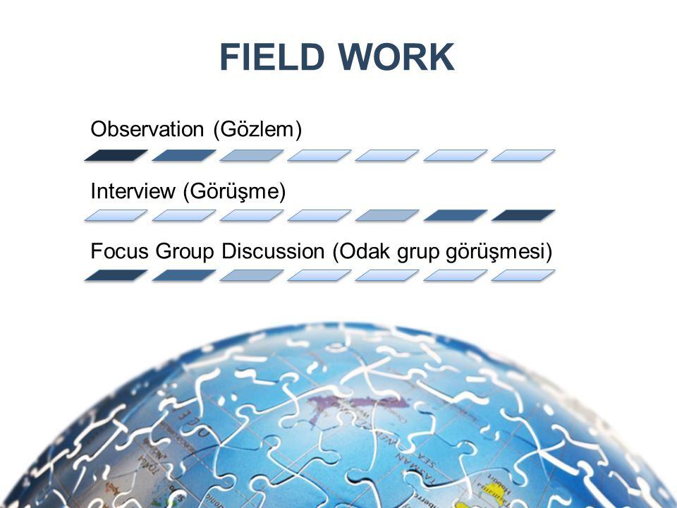 FIELD WORK Observation (Gözlem) Interview (Görüşme)