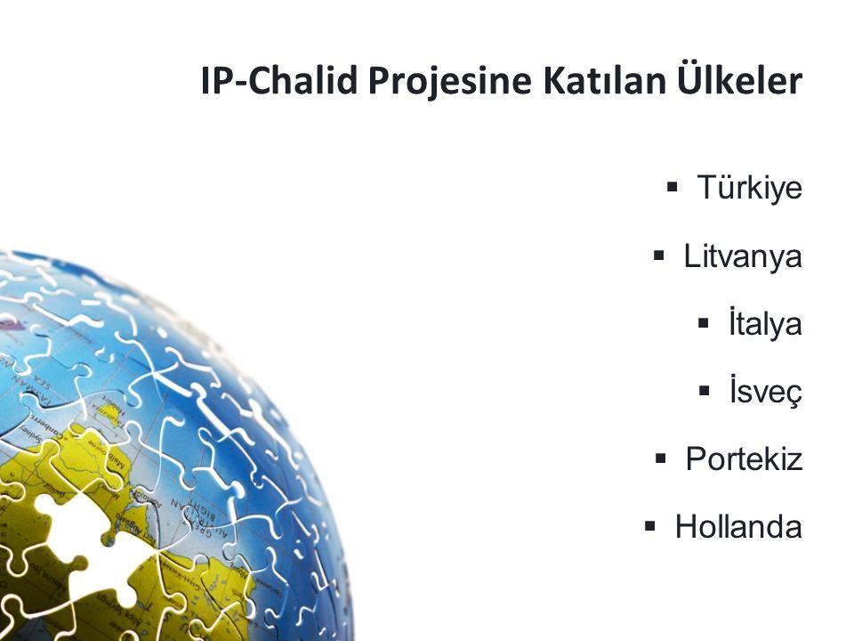 IP-Chalid Projesine Katılan Ülkeler
