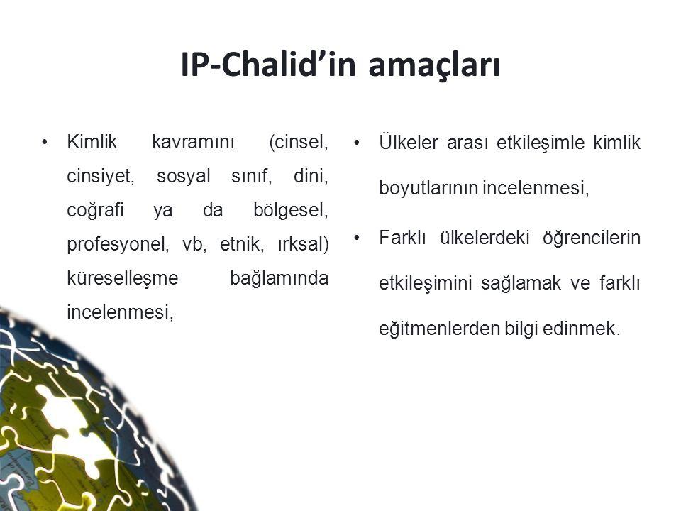 IP-Chalid'in amaçları