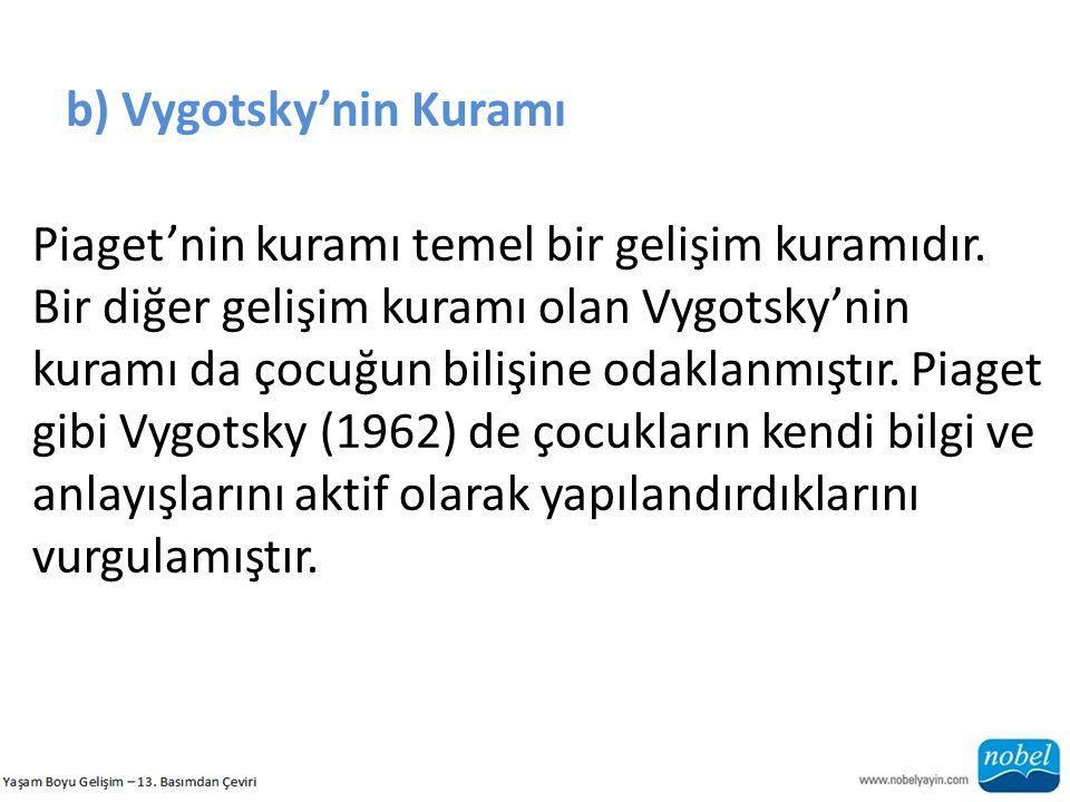 b) Vygotsky'nin Kuramı