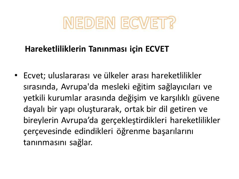 NEDEN ECVET Hareketliliklerin Tanınması için ECVET